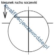 m30_soczewka4