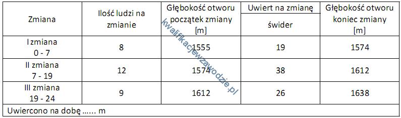 m34_raport3
