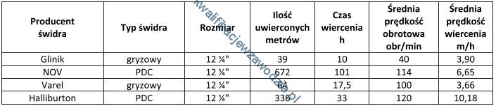 m34_tabela10