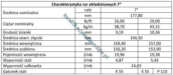 m34_tabela14