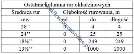 m34_tabela2