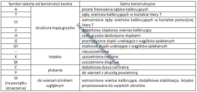 m34_tabela5