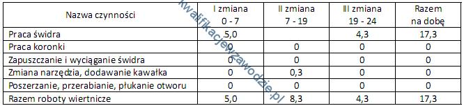 m34_tabela6