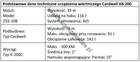 m34_tabela9