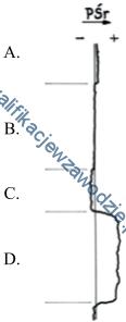 m34_wykres12