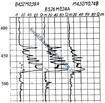 m34_wykres13