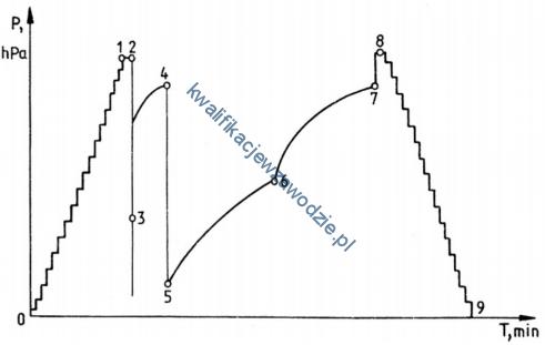m34_wykres4
