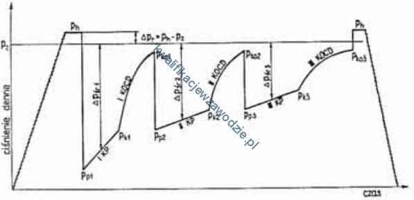 m34_wykres8