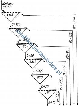m35_schemat