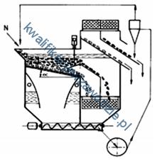 m35_schemat2