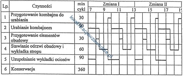 m39_harmonogram