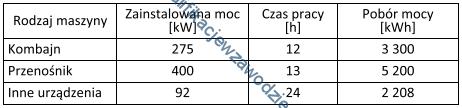 m39_tabela2