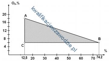 m39_wykres
