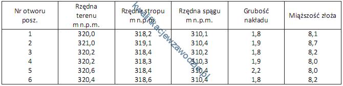 m41_tabela
