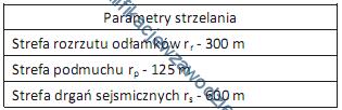 m41_tabela2