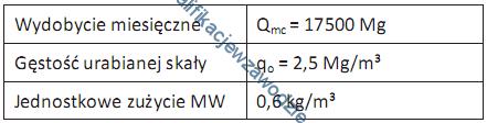 m41_tabela3