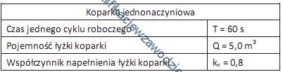 m41_tabela4