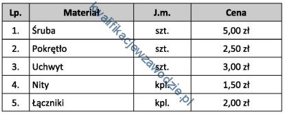 m44_tabela2