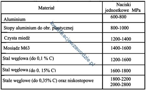 m7_tabela2