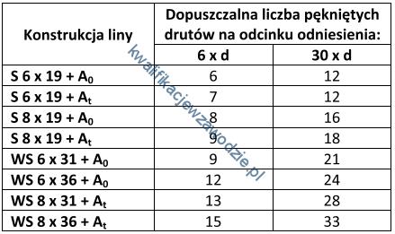m8_tabela7