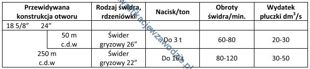 m8_tabela9