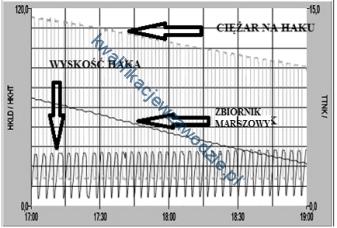 m8_wykresy