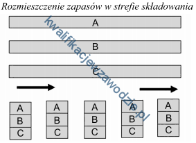a22_schemat2