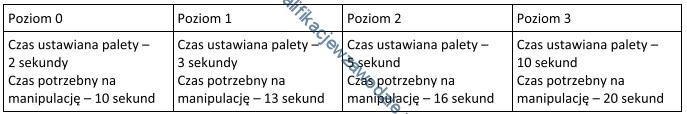 a34_tabela11