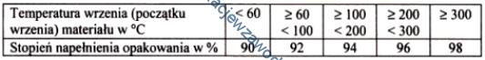 a34_tabela12