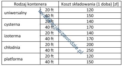 a34_tabela14