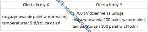 a34_tabela3