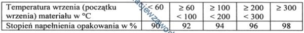 a34_tabela6