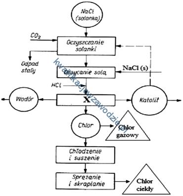 a6_schemat2