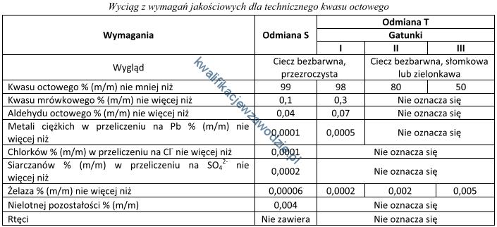 a6_tabela2