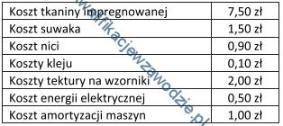 a7_tabela7