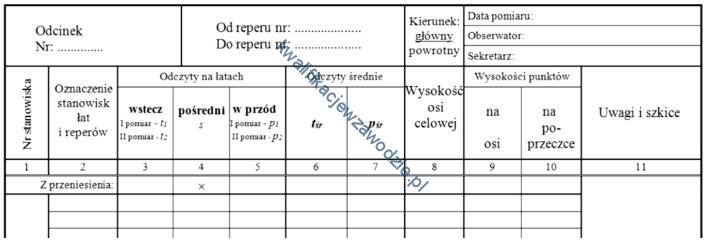 b34_dziennik22
