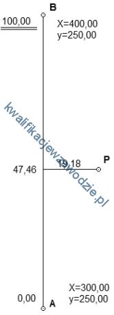 b34_pomiar11