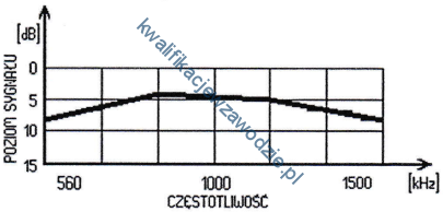 e20_charakterystyka2