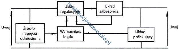 e20_schemat2