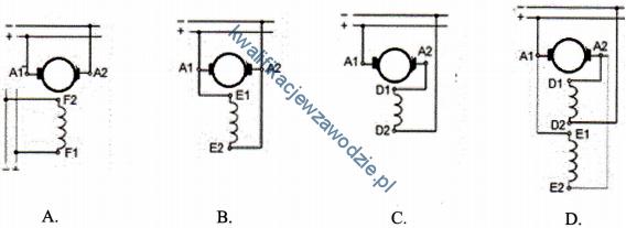e7_schematy