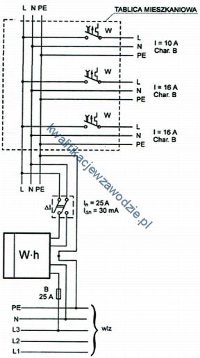 e8_schemat14
