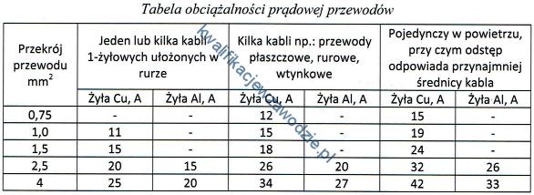 e8_tabela10