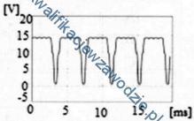 m12_oscylogram2