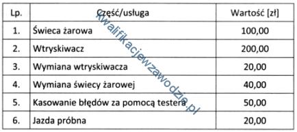m12_tabela12