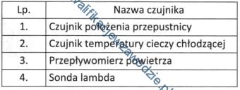 m12_tabela3