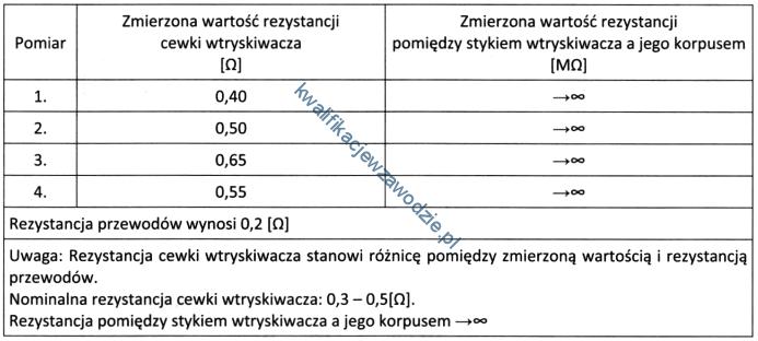m12_tabela6