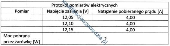 m12_tabela7