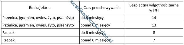r3_tabela12