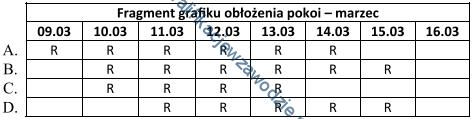 t11_grafik3