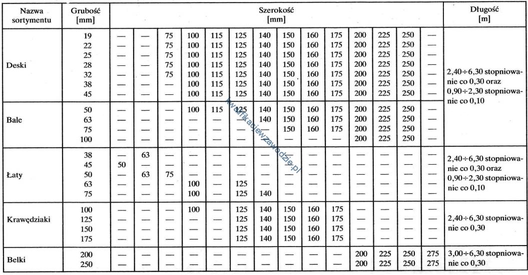 a13_tabela2